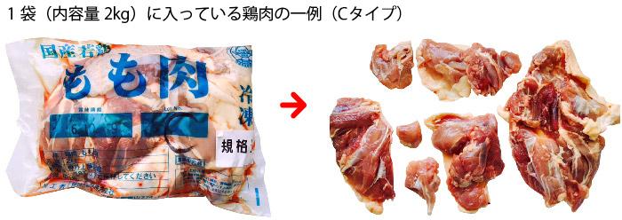 訳あり国産若鶏もも肉内容量